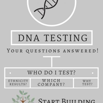 5 Tips For DNA Testing