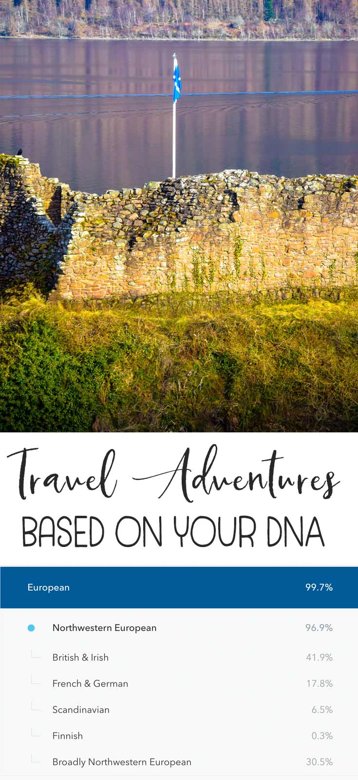 "Have you ever wondered ""Where do I come from?"". Base your next travel adventures on your own DNA test! Tips and tricks to help you plan your next trip!"